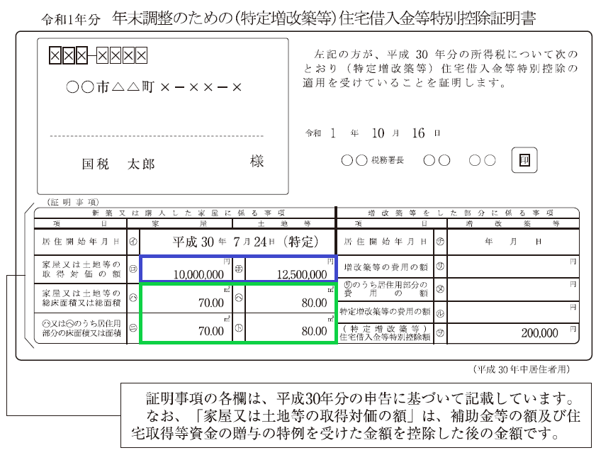 令和1年分年末調整のための(特定増改築等)住宅借入金等特別控除証明書