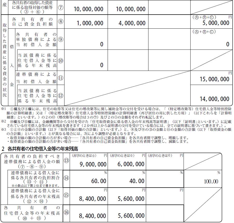 連帯債務の付表「各共有者の連帯債務割合と年末残高を計算する箇所」のブロック