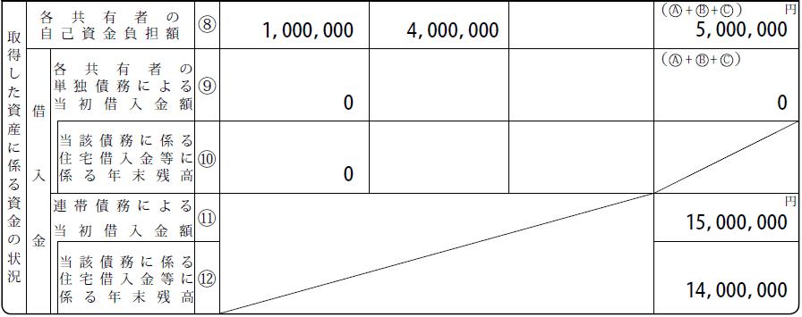 連帯債務の付表「各共有者の自己資金を計算する箇所」のブロック
