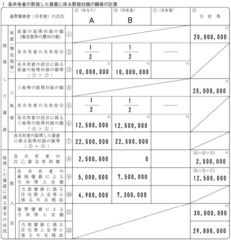 連帯債務の計算明細書(付表)「各共有者の取得した資産に係る取得対価の額等の計算」欄