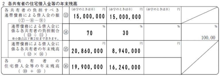 連帯債務の計算明細書(付表)「各共有者の住宅借入金等の年末残高」欄